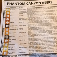 Photo taken at Phantom Canyon Brewing Company by Ashley M. on 7/26/2015