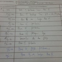 """Photo taken at Universitas Putra Indonesia """"YPTK"""" by Wahyu F. on 5/30/2013"""