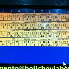 Photo taken at Via Bowling by Israel B. on 9/2/2012
