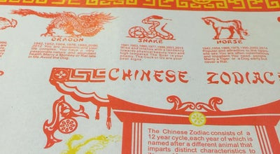 Photo of Chinese Restaurant Dragon House at 3970 Central Ave Ne, Minneapolis, MN 55421, United States
