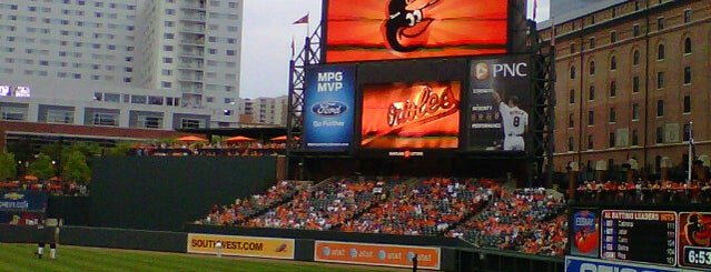 Oriole Park at Camden Yards is one of Major League Ballparks.