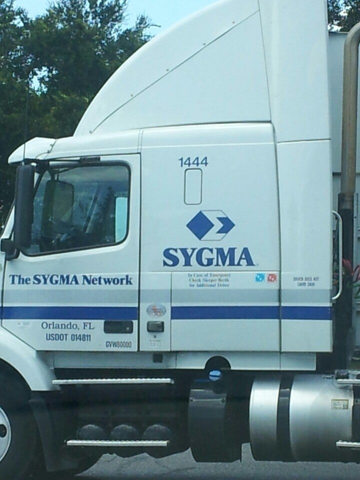 SYGMA NETWORK,
